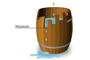 Die Minimum Tonne: Füttern nach Minimumprinzip ist nicht mehr zeitgemäß, © DLG